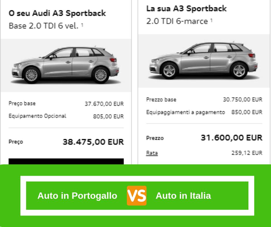 auto portogallo vs italia